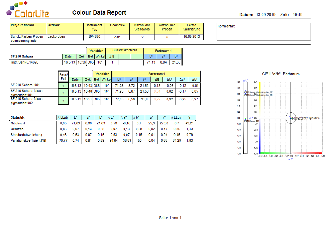 software ColorDaTra Basic review