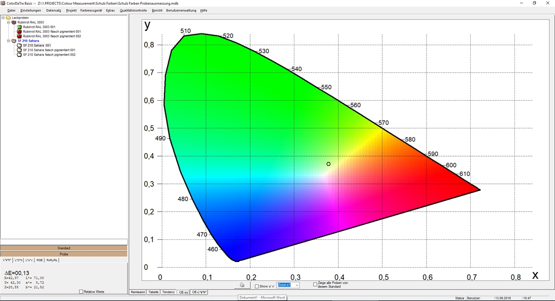 software ColorDaTra Basic xy color system